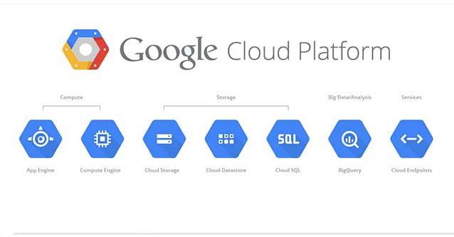 گوگل در زمینه سرویسهای ابری با آمازون و مایکروسافت در آسیا رقابت میکند